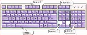 教新手认识键盘布局和功能键