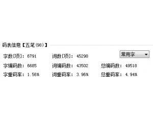 小鸭五笔Unicode-98单字甲乙版词库